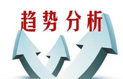 现阶段微商发展的趋势与市场前景